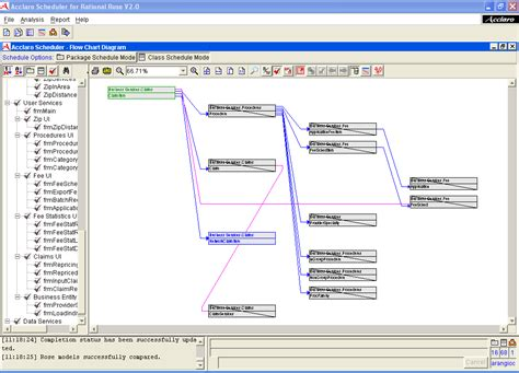 rational software free for uml diagrams free rational software for uml diagrams tool
