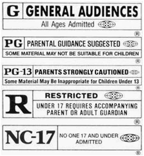 parental rating theaterseatstore ratings around the world