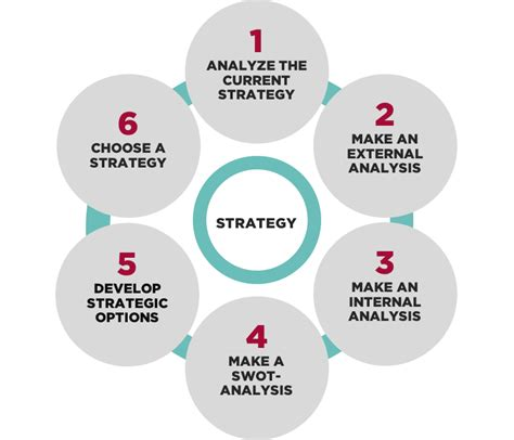 system design a strategic guide for a successful books strategy consulting strataegos consulting