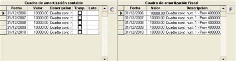 cuadros de amortizacion introductor cuadro amortizaciones soporte programa de