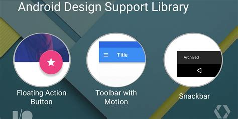 Android Support Library by La Nouvelle Librairie Android Design Support Library