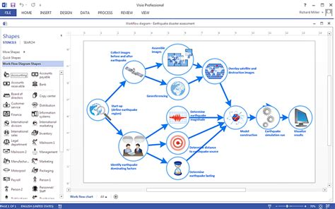 microsoft visio diagrams basic flowchart symbols and meaning process flowchart