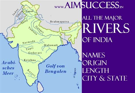 names of rivers list of all the rivers of india names origin and length