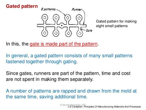 gated pattern in casting casting process