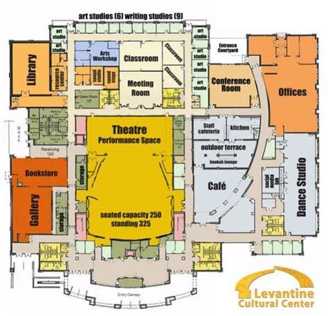 shopping center floor plan shopping center design plans proposed floor plan for new