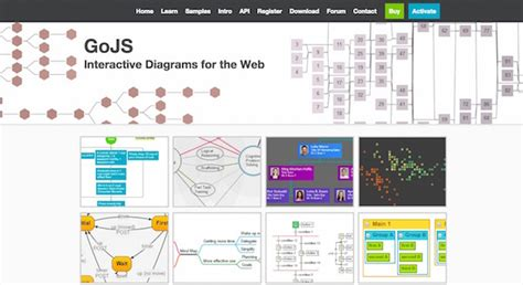 diagram javascript library 7 awesome javascript libraries for drawing learning jquery