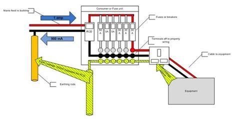 wiring diagram earth leakage circuit breaker wiring diagram