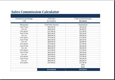sales commission and costing calculators templates excel