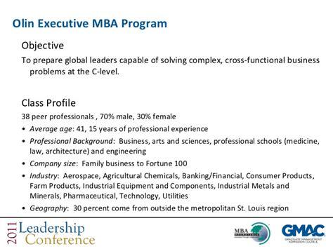 Washington St Louis Mba Class Profile by Leadership Development In Emba Programs Gmac Leadership