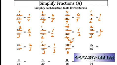 how is 2 in years simplify fractions for year 2 3 australian standards