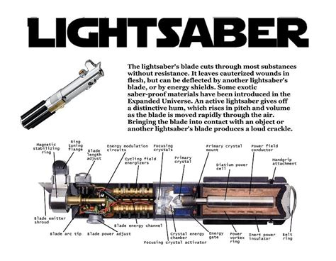 Star wars lightsabre diagram digital art by paul van scott