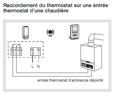 Plinthe Electrique 1106 branchement de mon thermostat d ambiance hager ek560 page
