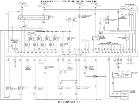 ford e 150 questions fuse diagram for a 1993 wiring