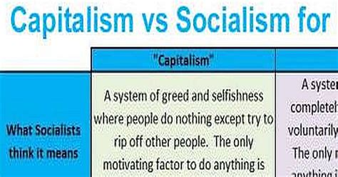 Capitalism And Socialism Essay by Essay Capitalism Communism