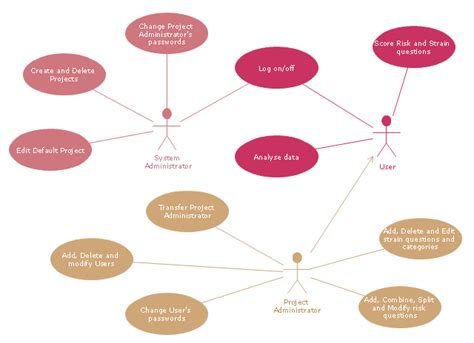 use diagram definition define diagram use gallery how to guide and refrence