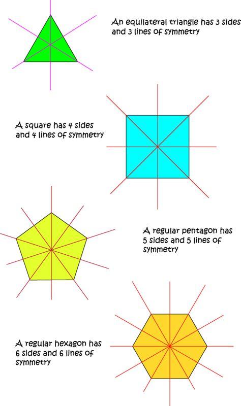 lines  symmetry  plane shapes prekinder  grade