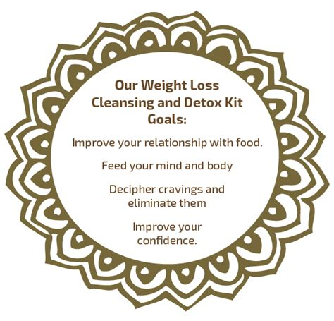 Weight Loss Detox Retreat California by 15 Day Home Based Weight Loss Kit The Healing Gardens Of