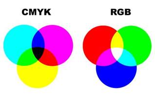 rgb to hex color cmyk or rgb the facts you need to discount