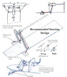 Soapbox Car Brake System Recommended Steering Design Rolling Boxes
