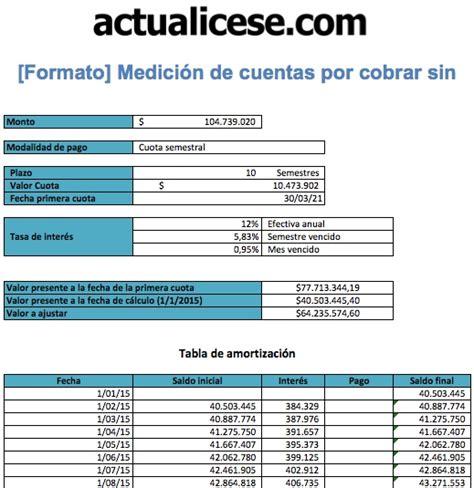 formato 350 consultorcontablecom contabilidad formato medici 243 n de cuentas por cobrar sin intereses