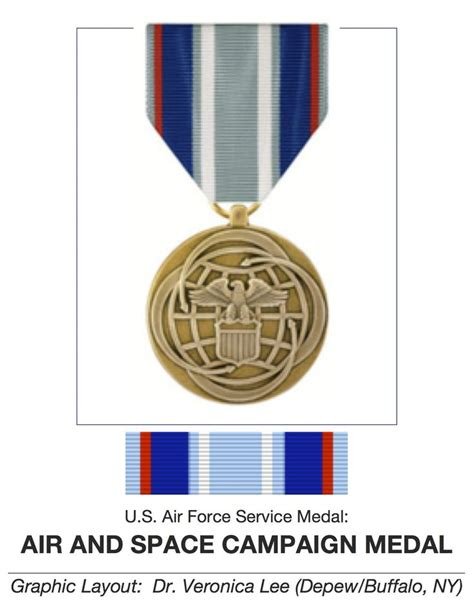 by order of the air force instruction 36 3101 secretary of by order of the chief air force instruction 10 403 1000