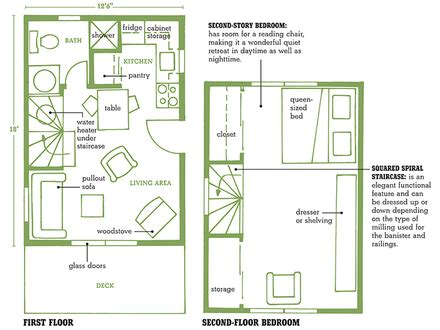 simple house plans with loft log cabin floor plans log cabin homes cabin homes floor