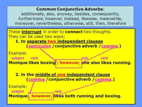 getting reacquainted with the conjunctive adverbs