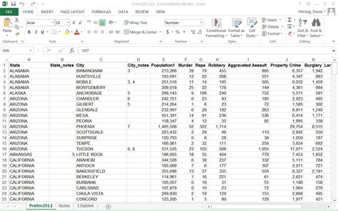 Spreadsheets Help by Excel Spreadsheet Help Spreadsheets