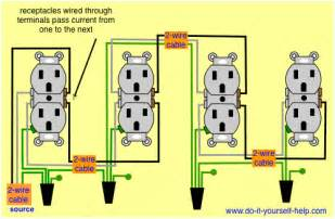 wiring diagrams receptacle outlets do it yourself help