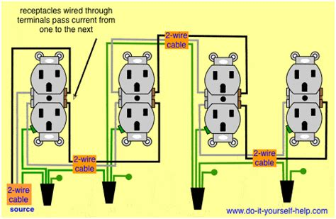 wiring two outlets in series wiring diagrams