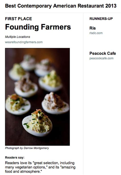Founding Farmers Gift Card - farmers restaurant group wins big in washington city paper