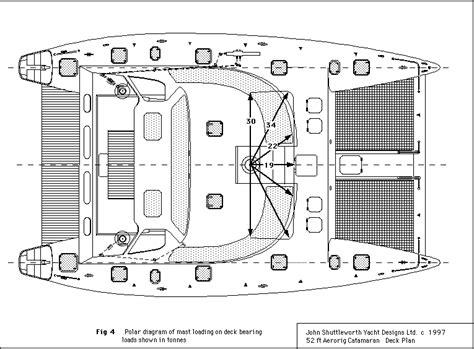 catamaran polar diagram article aero design