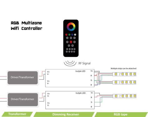 rgb led remote controller wiring diagram rgb free engine