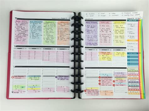 printable planner review review of the planner pad weekly planner week 34 of the