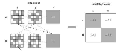 multi voxel pattern analysis neuroimaging fmri methods annika linke