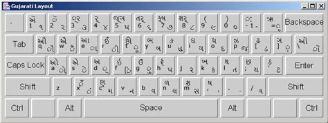 keyboard layout for krishna font prahlad shruti gujarati layout image