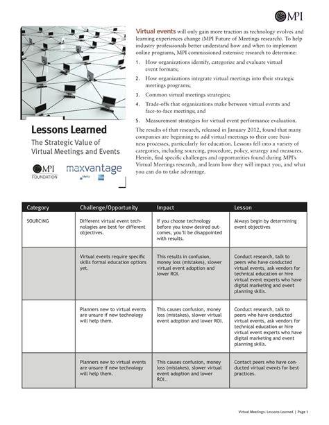 biographical research paper lesson plans research paper outline lesson plan dental vantage dinh