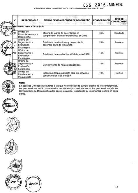 norma tcnica para mantenimiento de locales escolares 2016 minedu 30 01 2016 mantenimiento de locales escolares 2016