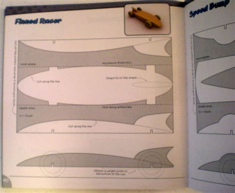 templates for pinewood derby cars free related pictures pinewood derby shark template