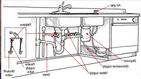 Kitchen Sink Plumbing Diagram Diy by Kitchen Sink Plumbing Diagram Diy Best Kitchen Ideas 2017