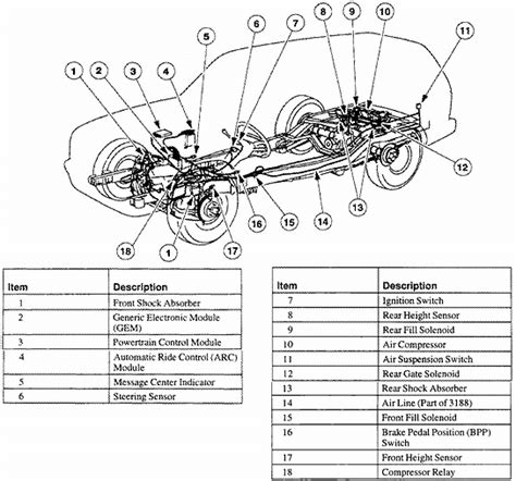 Check Brake System Ford Expedition Ford Explorer Eddie Bauer My Air Ride System Has An Issue