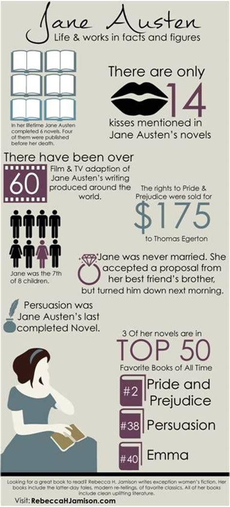 jane austen biography facts pin by sh 233 lika b 225 ez on books bubbly pinterest