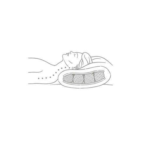 oreillers cervicales oreiller bultex special cervicales 60x60
