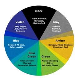 change color with mood antweak mood ring for my interior mood swings