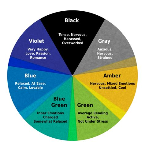color mood chart antweak mood ring for my interior mood swings