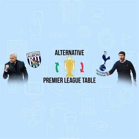 epl table relegation zone pochettino is taking tottenham hotspur to a relegation battle