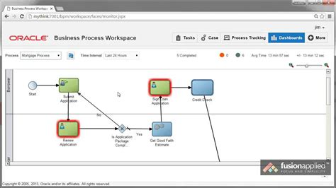 Tutorial Oracle Bpm 12c   the oracle bpm 12c process monitor dashboard youtube