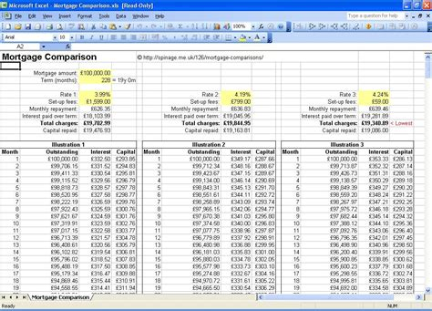 Mortgage Comparison Spreadsheet by Mortgage Comparison Spreadsheet Gse Bookbinder Co