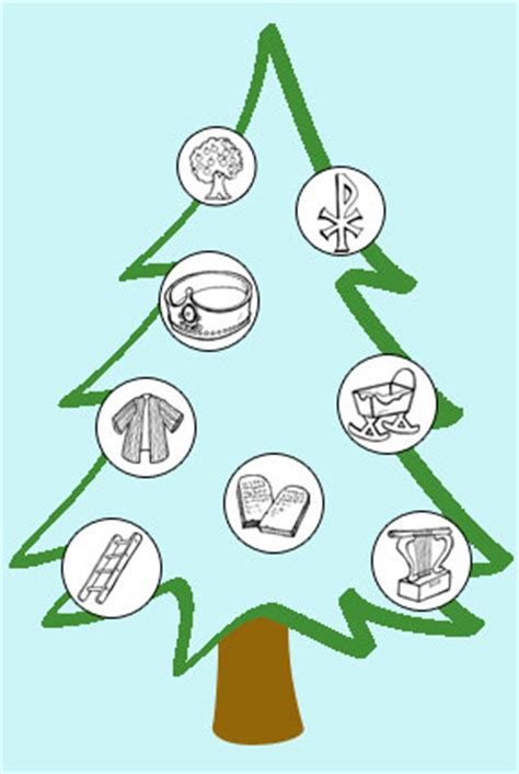 catholic christian meaning of christmas tree the tree