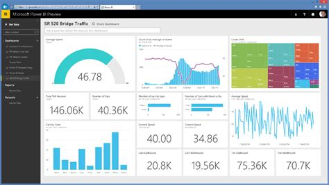 pro power bi desktop books you the data but do you how to use it sentrian